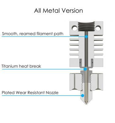 microswiss all metal