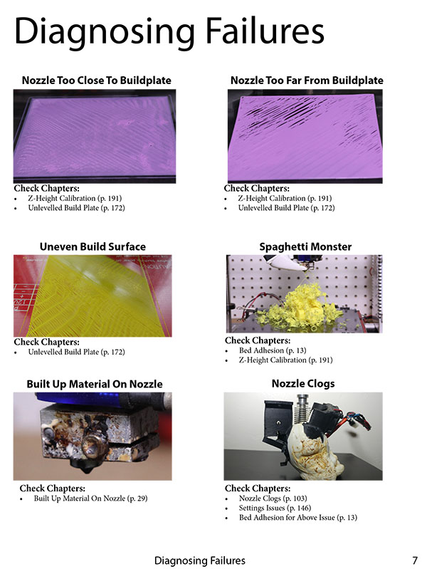 Diagnosing 3D Printing Failures